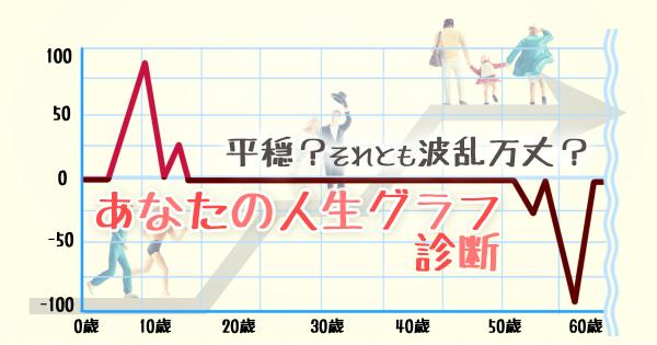 【平穏?それとも波乱万丈?】あなたの人生グラフ診断