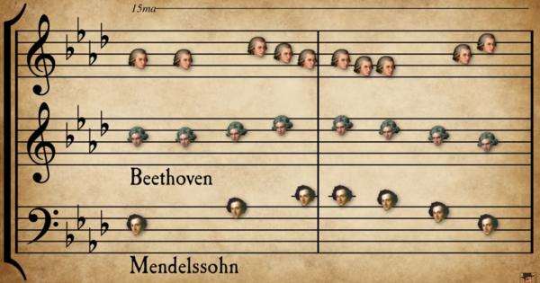 何曲知ってる?クラシック音楽の名曲は同時に演奏しても違和感がない衝撃的事実