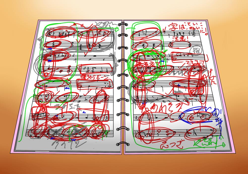 3. 自分以外は解読不能な楽譜