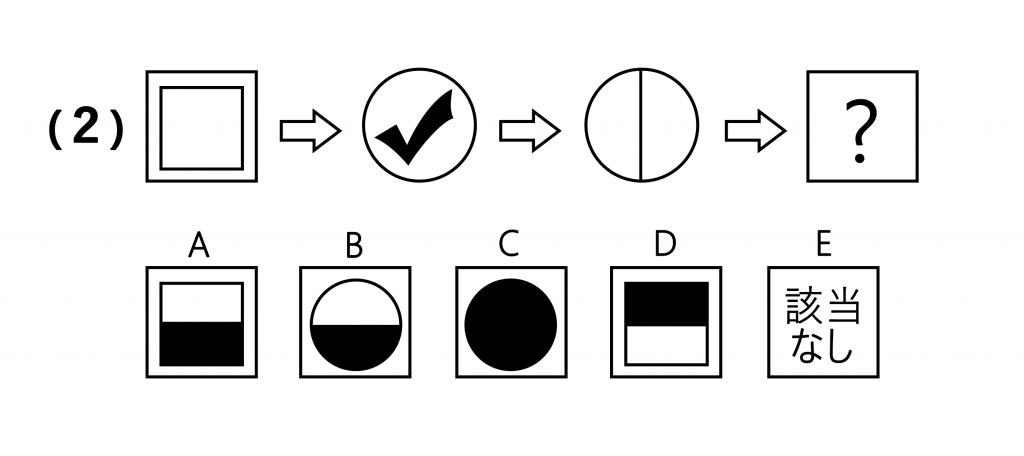 暗号問題2-2
