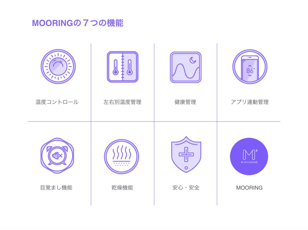 MOORING7つの機能
