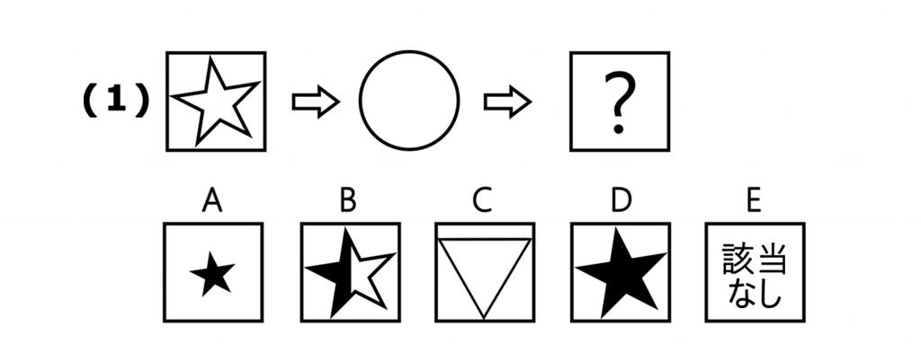 暗号問題1