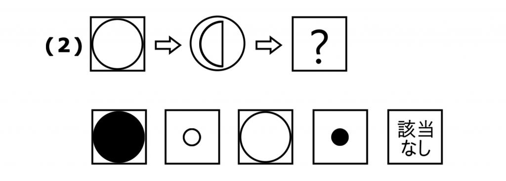 暗号問題2