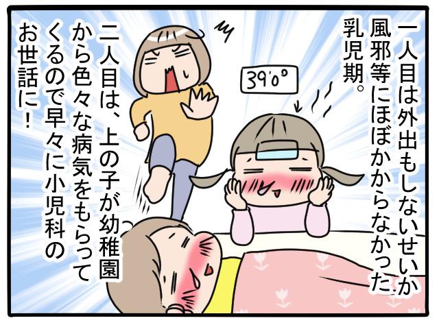 子供 違い3