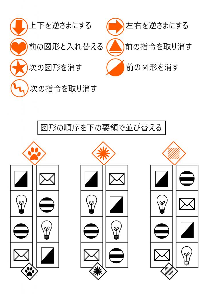 cab_指令表