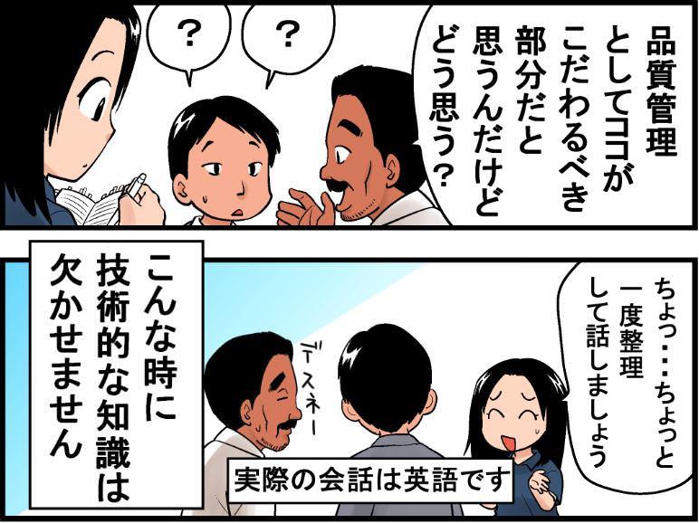 トヨタ マンガ7