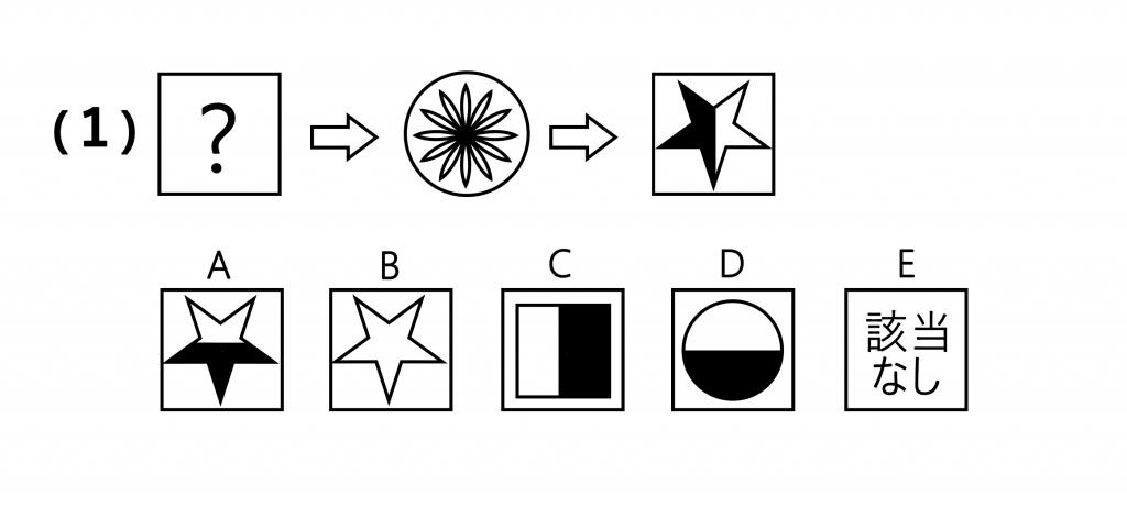 暗号問題2-1