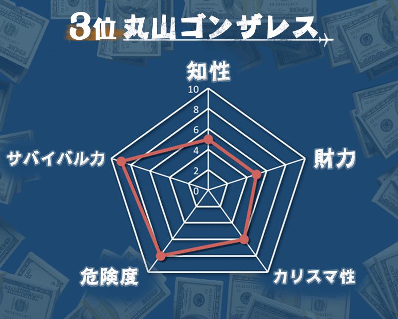maruyama_graf