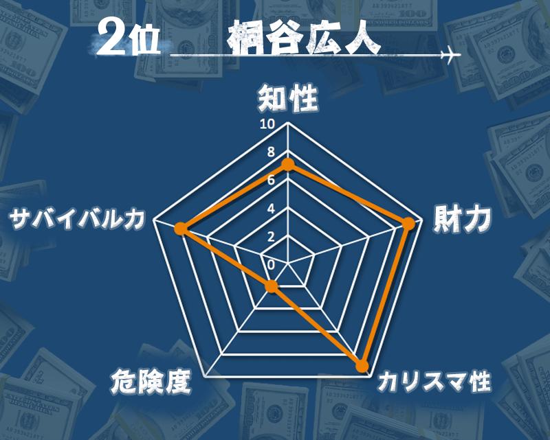 kiritani_graf