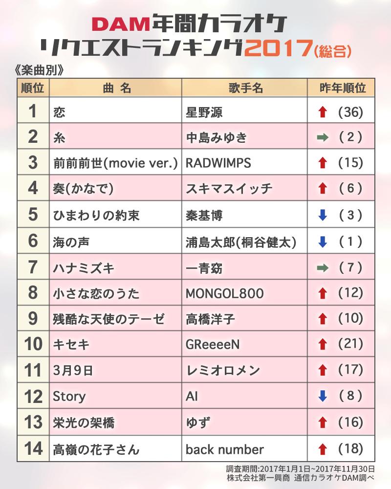 karaoke_request_rank_red1