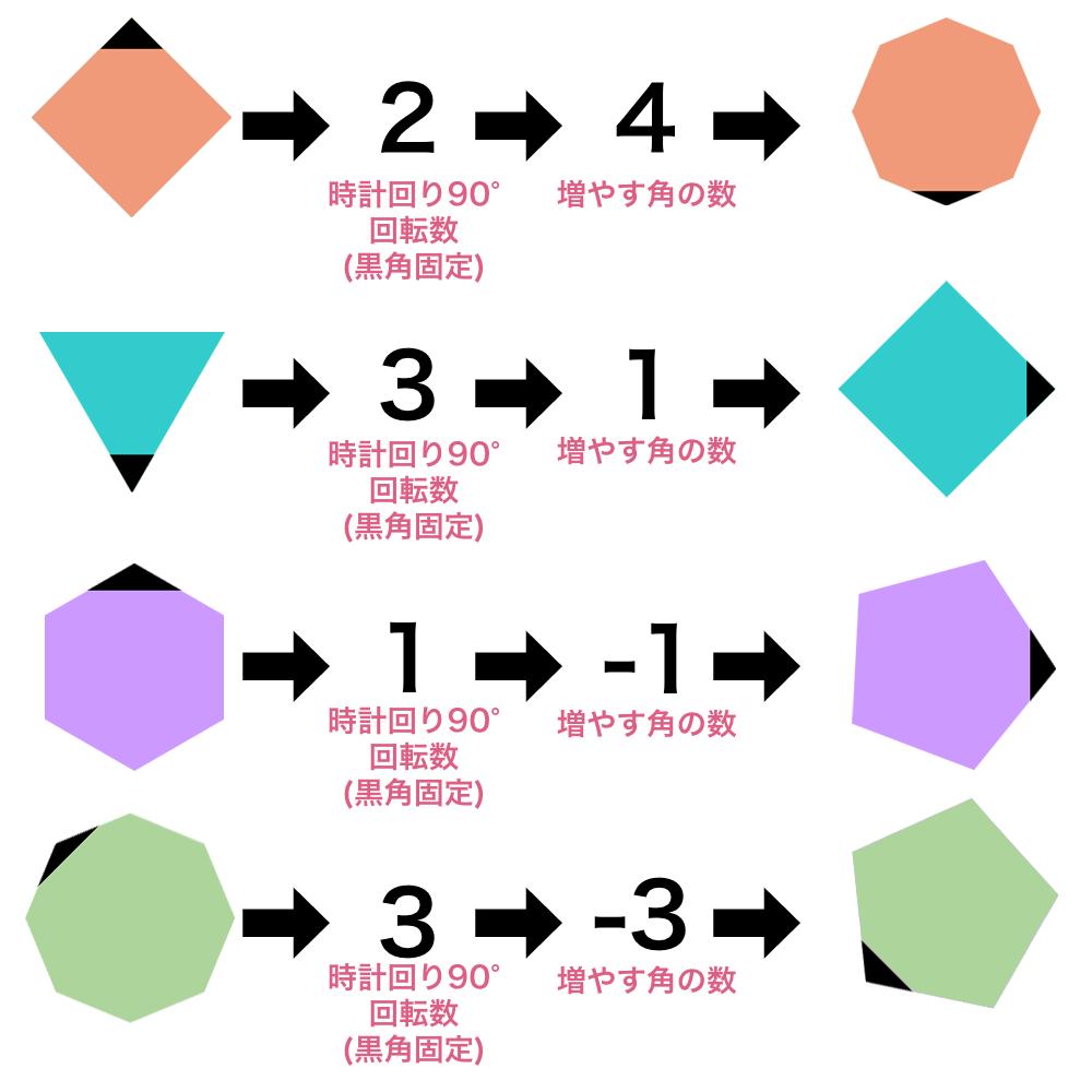 6-A_IQ