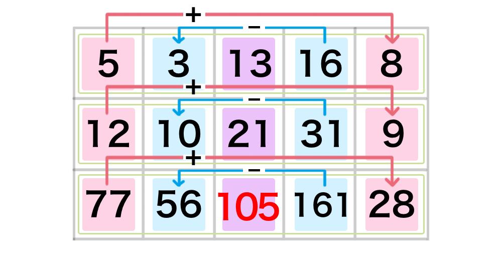 9-A_IQ