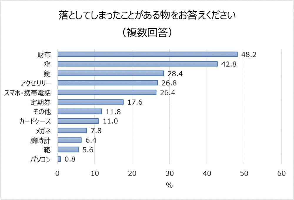 グラフ1_R