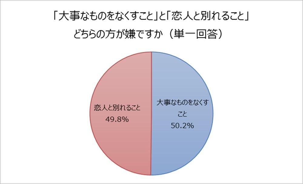 グラフ6_R