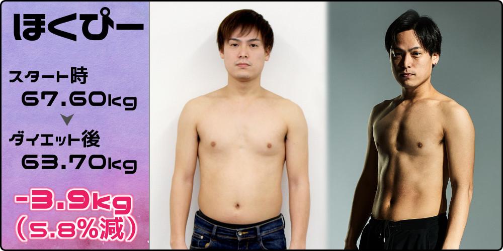 ほくぴ67.60kg→63.70kg(-3.9kg/5.8%減)