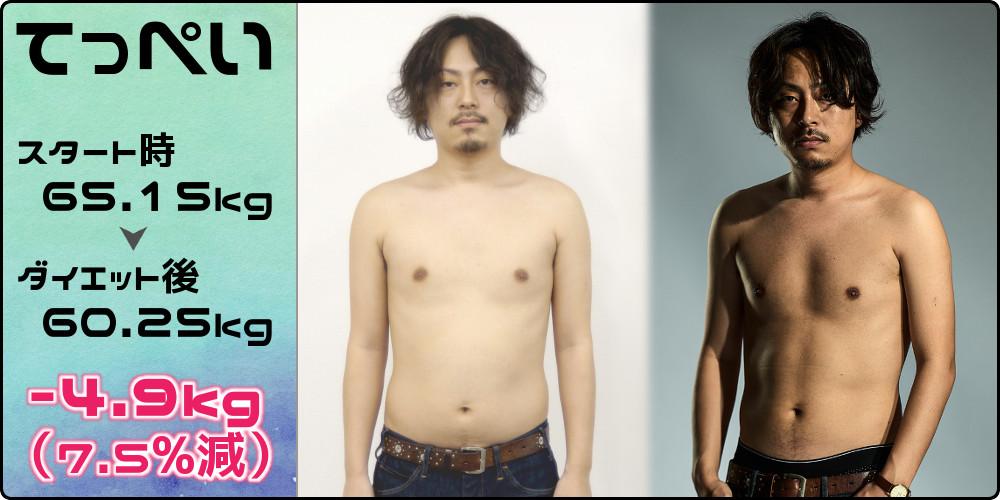 てっぺい65.15kg→60.25kg(-4.9kg/7.5%減)