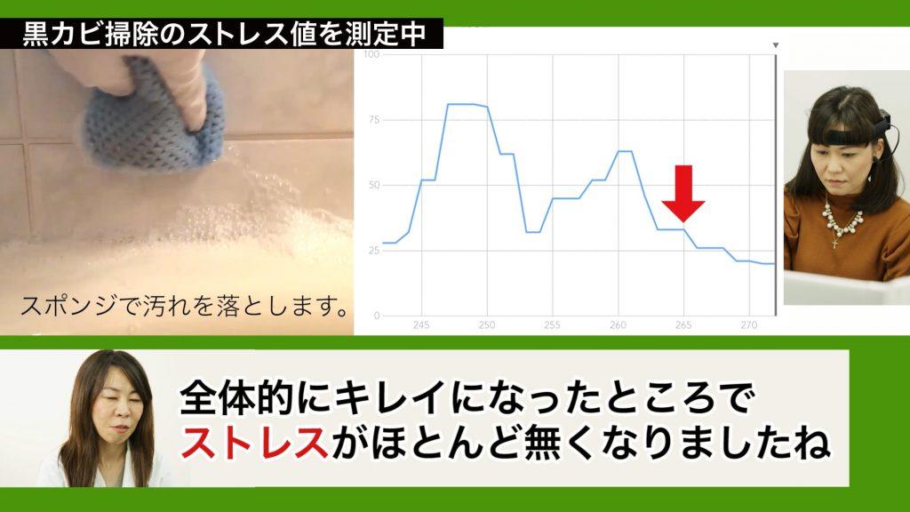 14. 黒カビ_ストレス減少