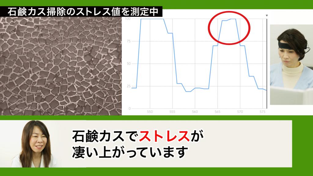 20. 石鹸カス_ストレス上昇B