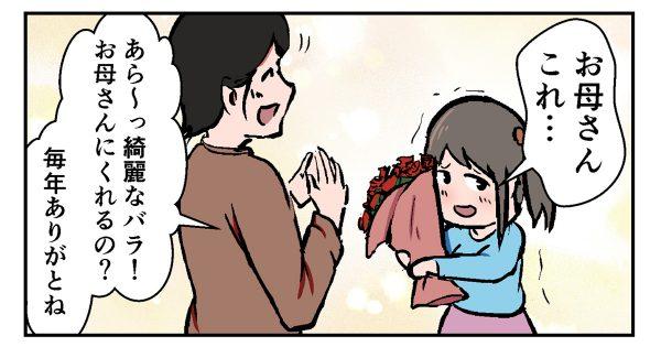 【去年の母の日は何をもらいましたか?】ぷろろ 〜プロ中のプロたち〜 第23話