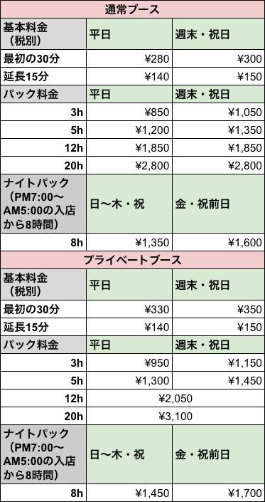 利用料金表④