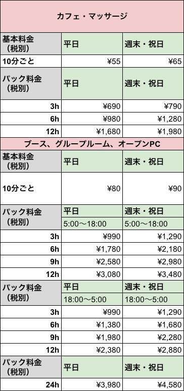 利用料金表②