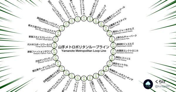 山手線新駅は「高輪ゲートウェイ」に!未来感あふれる名前にネット大喜利開催 7選