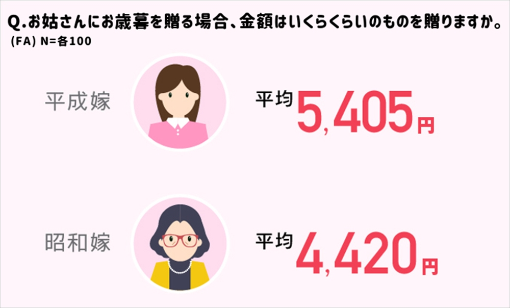 1_グラフ1_r