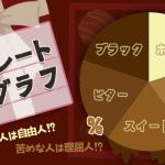 【バレンタイン】甘い?苦い?チョコレート性格グラフ診断