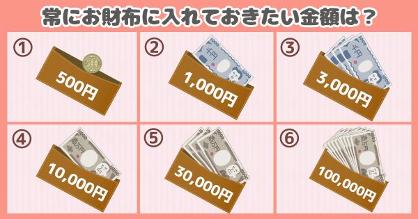 【心理テスト】常に財布に入れておきたい金額でわかる「あなたの腹黒度」