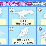 【心理テスト】あなたの夢に突然現れた雲はどれ?