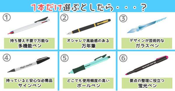 【心理テスト】ペンを1本選ぶだけ!あなたの「真面目タイプ」が分かります