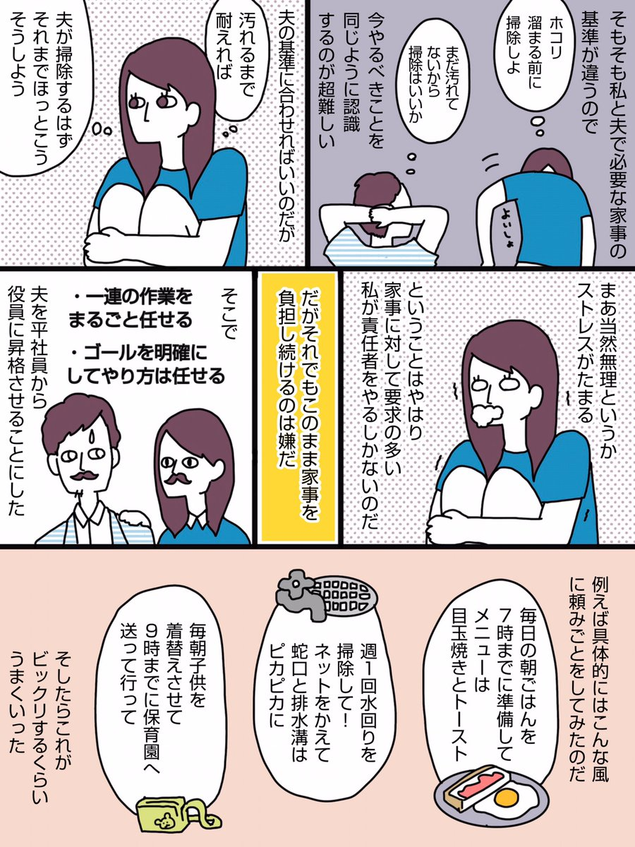 家事 育児 夫婦 漫画