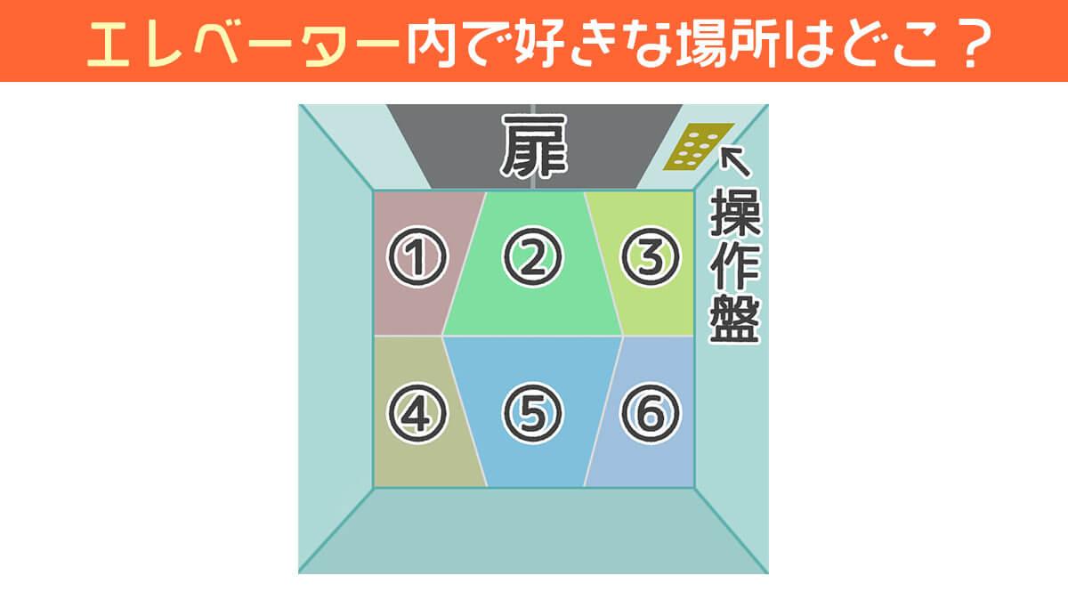 エレベーター 位置 場所 心理テスト