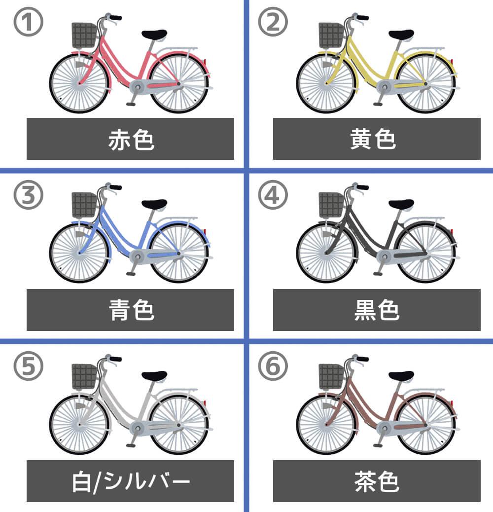 自転車 相性 心理テスト