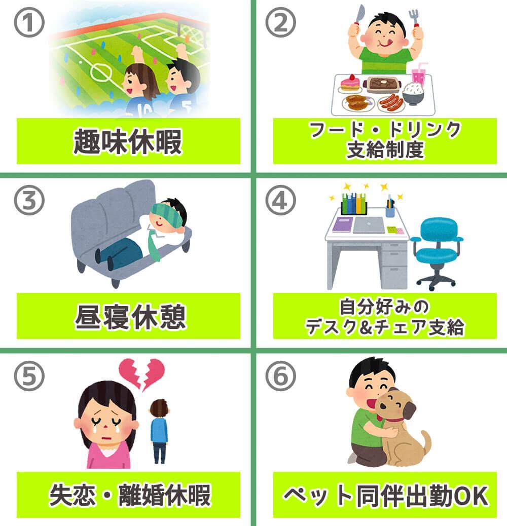 福利厚生 テンション 心理テスト