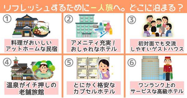 【心理テスト】気分転換で1人旅へ!泊まる場所を選ぶと...