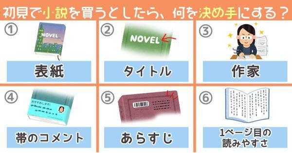【心理テスト】知らない小説を買う時、何を決め手にする?