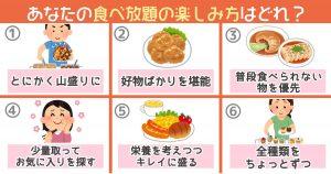 【心理テスト】あなたの、食べ放題の楽しみ方はどれ?
