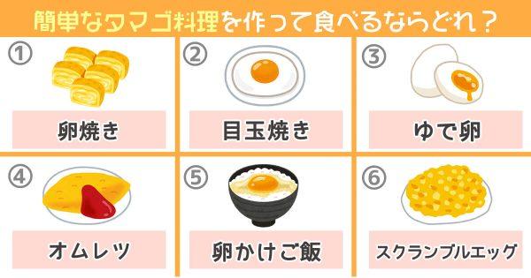 【心理テスト】簡単なタマゴ料理を作るならどれ?