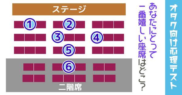【心理テスト】この中で一番嬉しい座席はどこ?(オタク向け)