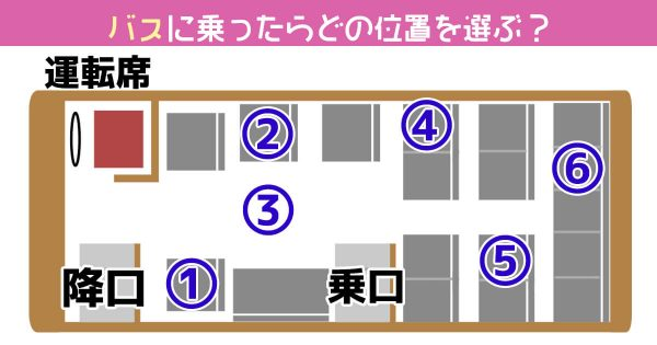 【心理テスト】バス内での定位置を選ぶと、あなたの性格がわかる