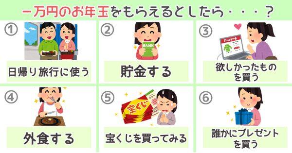 お年玉 使い道 一万円 喜び 心理テスト