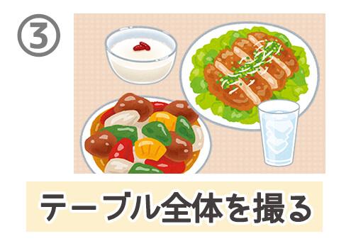 食べ物 写真 顔文字 性格 心理テスト テーブル全体を撮る
