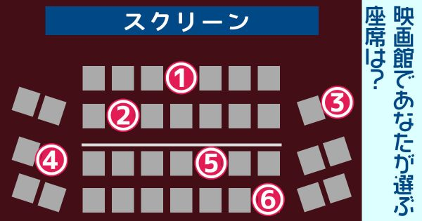 映画館 座席 性格 恋愛 心理テスト