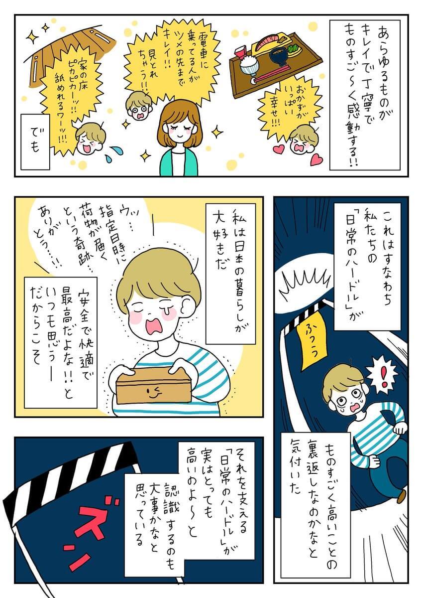 日本で暮らすハードル03