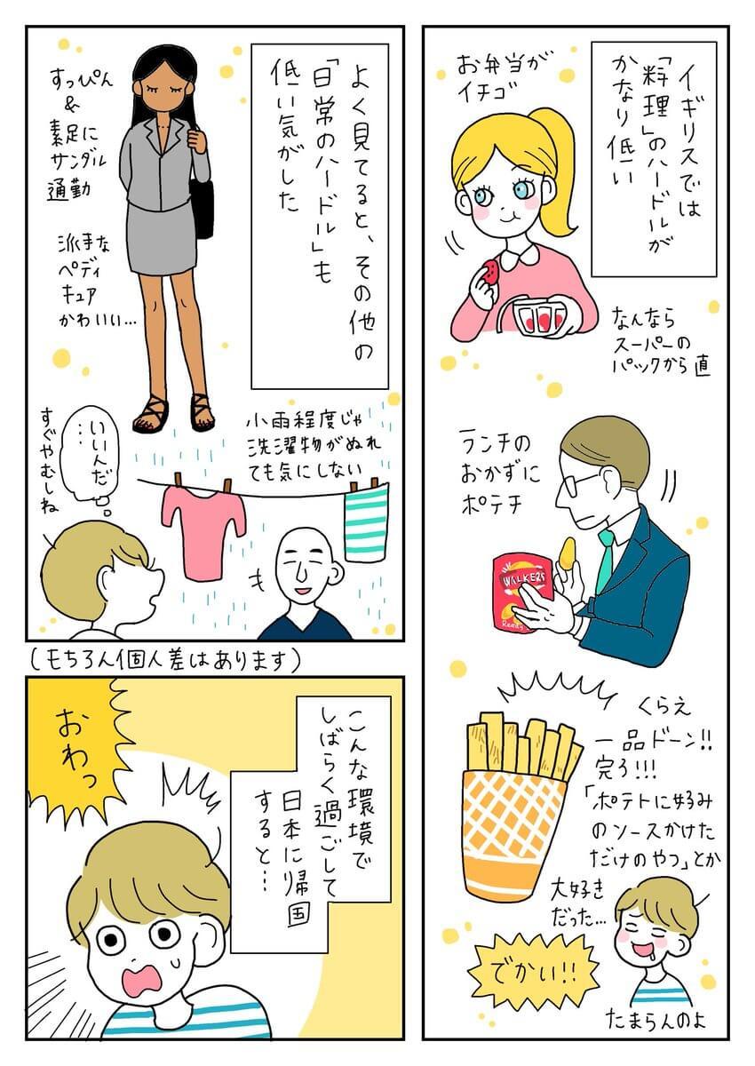 日本で暮らすハードル02