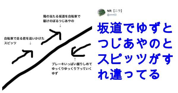 【ワロタww】大物アーティストがめっっちゃ通る「坂道」知ってる?