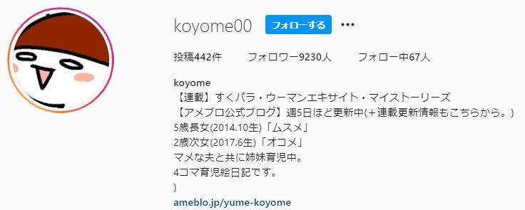 koyome