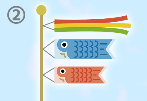 鯉のぼり こどもの日 性格