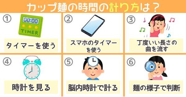 カップ麺 計る 几帳面 心理テスト